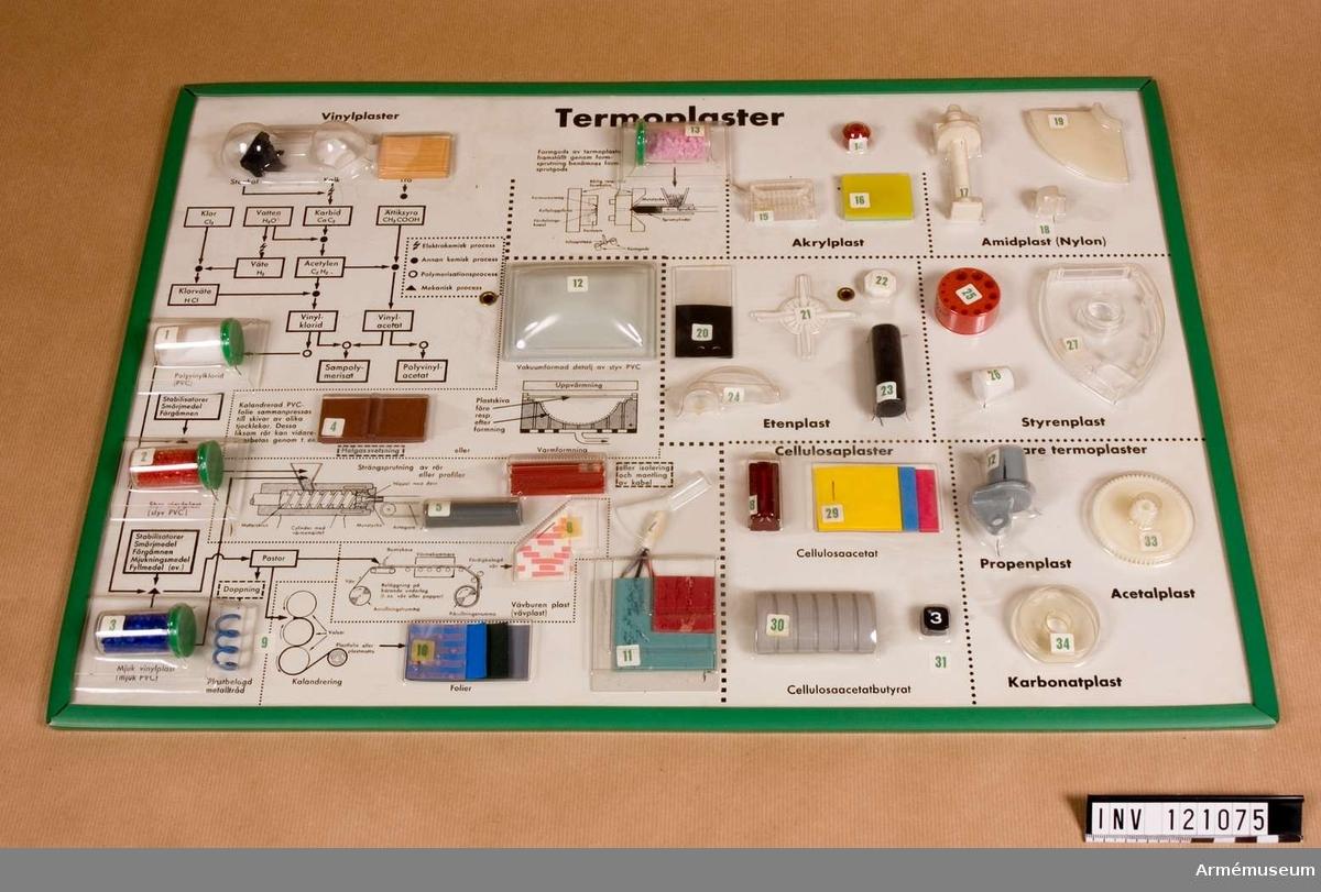 Prov på termoplaster