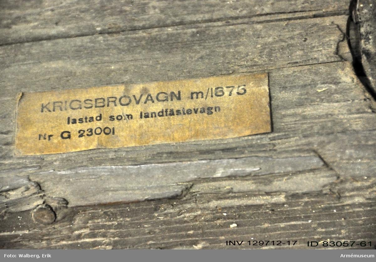 Underslag till krigsbro m/1875