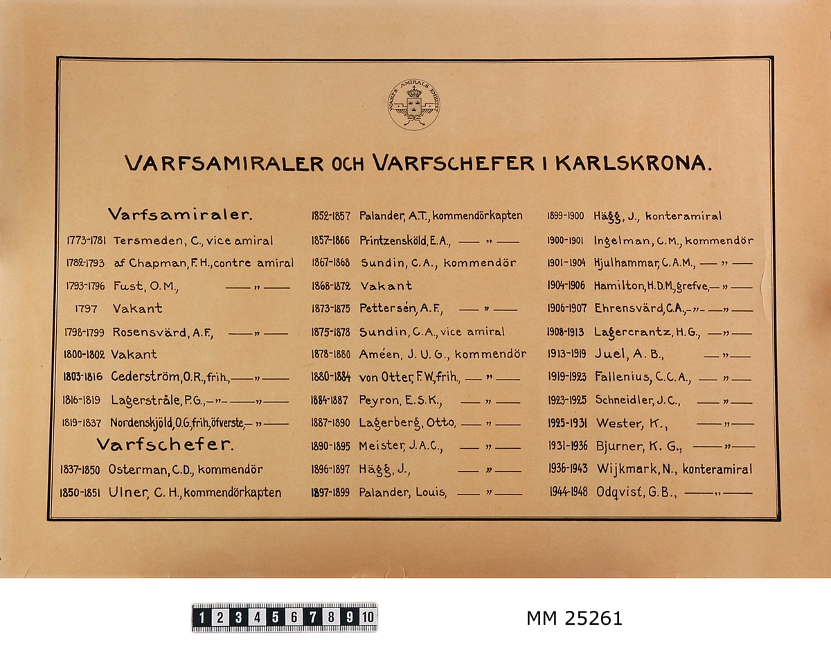 """Tryck på gulnat styvt papper som listar alla varvsamiraler och varvschefer som varit verksamma vid Örlogsvarvet i Karlskrona från 1773-1948. Texten tryckt men ursprungligen skriven för hand. Överst ett emblem med sköld med tre kronor omgivet av text: Warfs amirals embetet"""". Skrivet i rött på baksidan: """"Palmgren 1/1 -48 - 1/10 -49"""" och """"Samuelsson 1/10 -49 -""""."""
