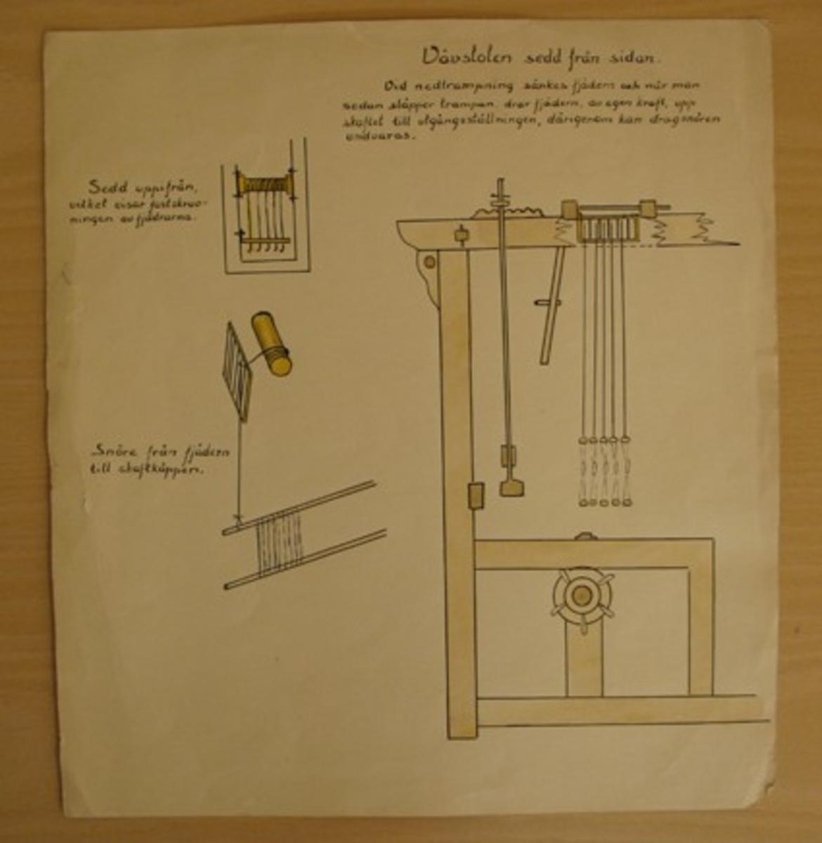 Teckning av  vävstol sedd från sidan.