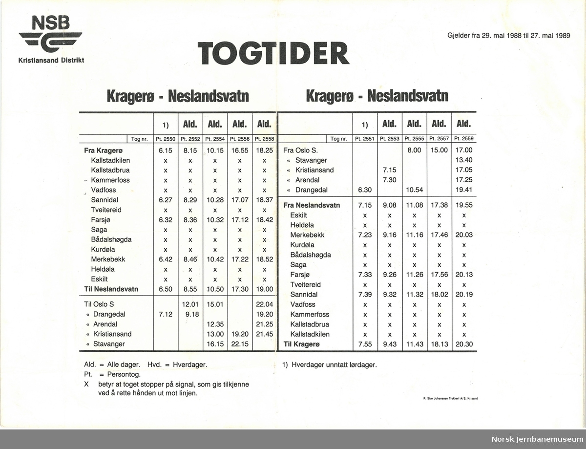 Ruteoppslag Kragerø-Neslandsvatn fra 29. mai 1988