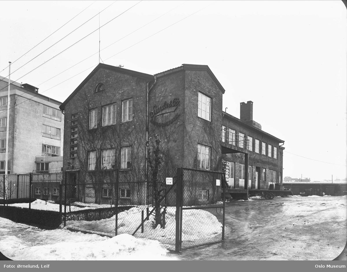 Sunde & Co. næringsmiddelfabrikk