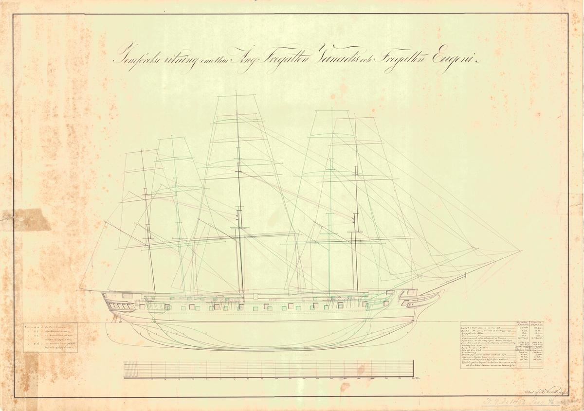 Jämförelseritning mellan ångfregatten Vanadis och fregatten Eugeni.