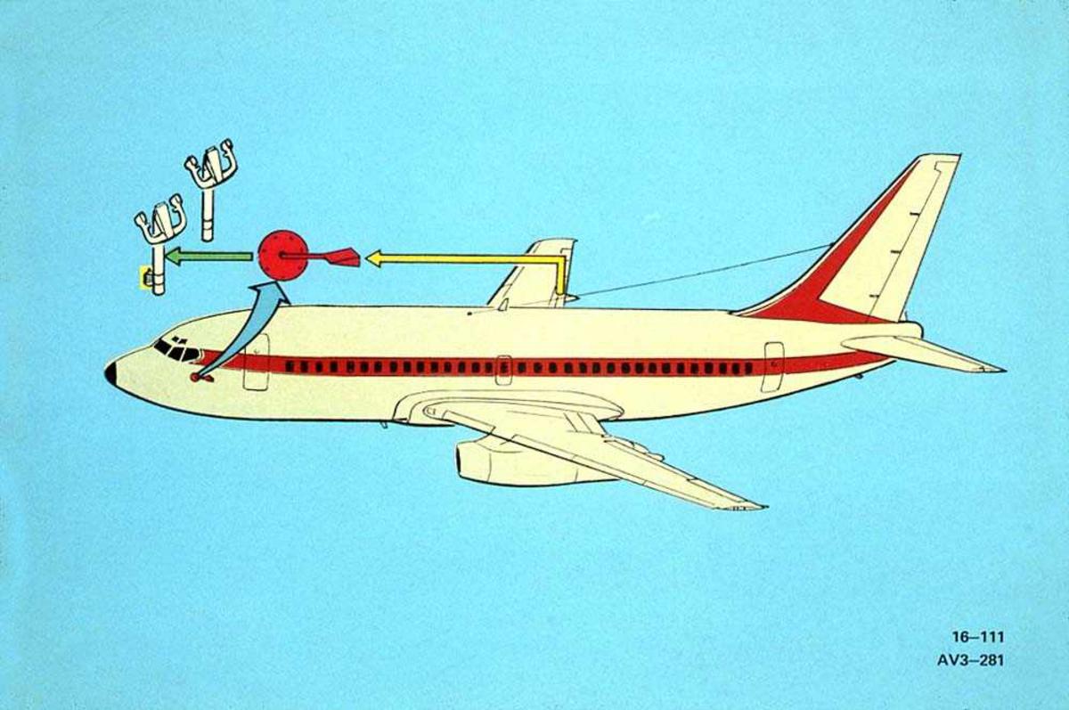 Tegning av en Boeing 737-200 i luften.