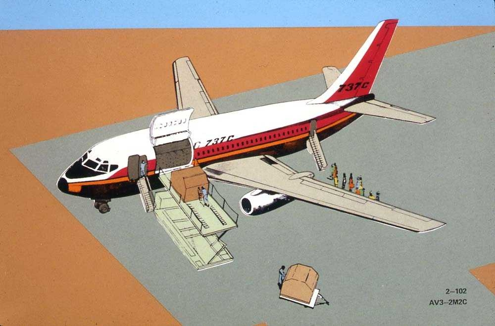 Tegning av en Boeing 737-200C på bakken. En fraktkontainer blir heist ombord, flere passasjer som går ombord.