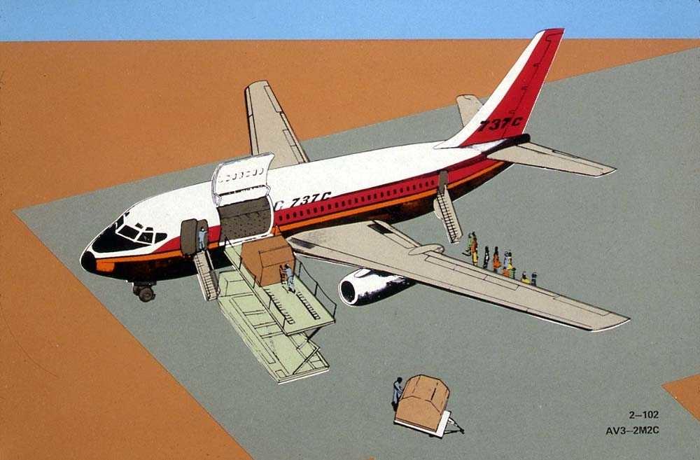 Tegning av et fly på bakken, Boeing 737-200. En fraktkontainer blir lastet inne framme på flyet, flere passasjer på vei inn i bakre inngang.
