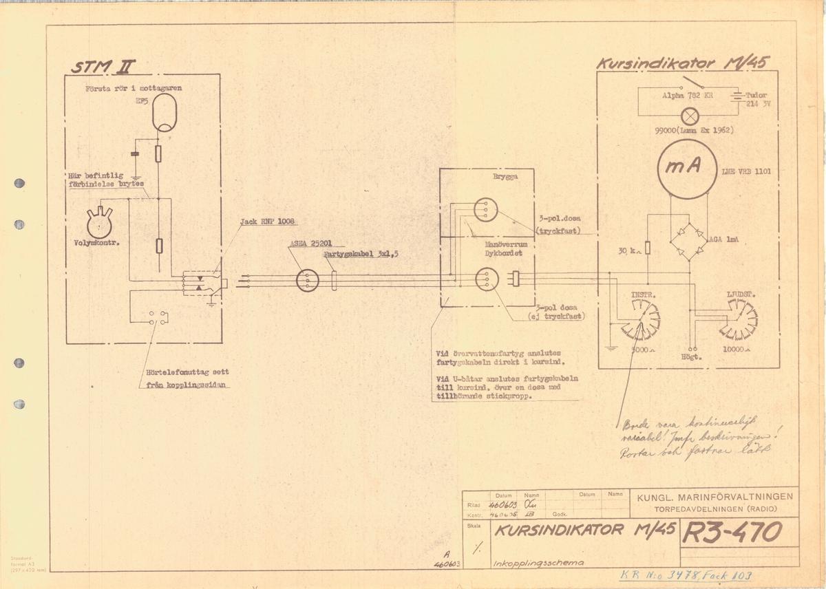 Inkopplingsschema till kursindikator