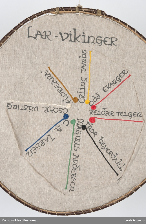 Et rundt skilt, trering med stoff trukket over midten, her er det skrevet Lar-Vikinger Magnus Andersen C.A. Larsen Oscar Wisting Erling Tambs Odd Ekanger og Reidar Teigen Thor Heyerdahl samt endel annen tekst