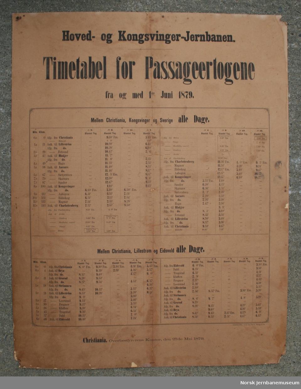 Ruteoppslag Hovedbanen og Kongsvingerbanen