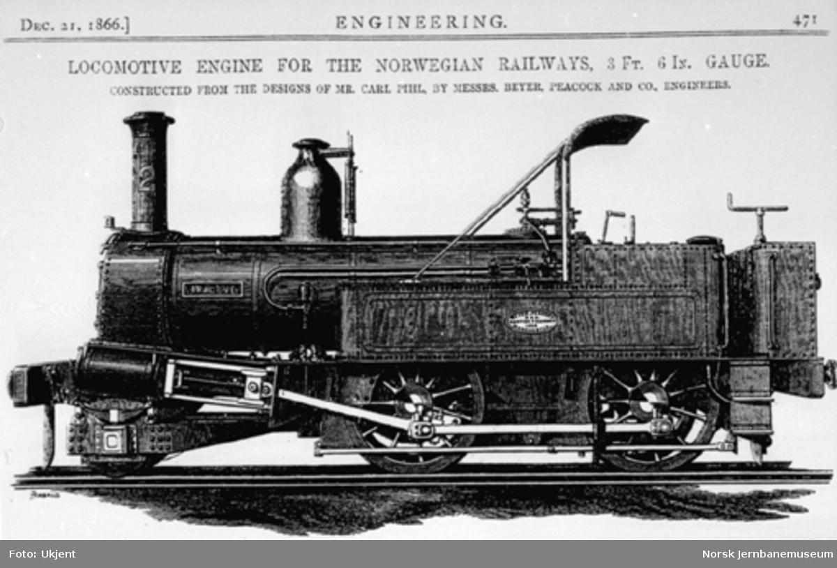 """Repro fra """"Engineering"""" 21. desember 1866 med bilde og omtale av damplokomotiv type IV"""