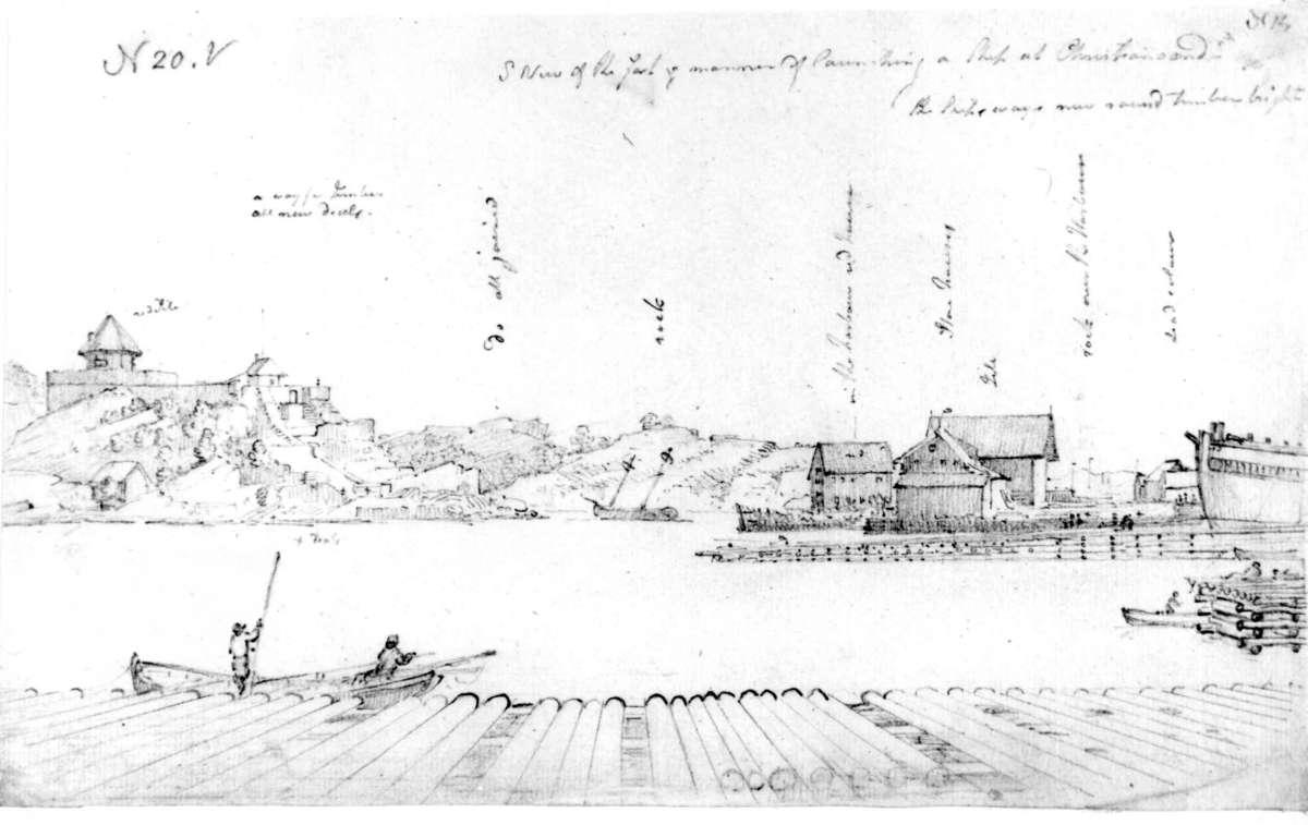 """Kristiansand Fra skissealbum av John W. Edy, """"Drawings Norway 1800""""."""