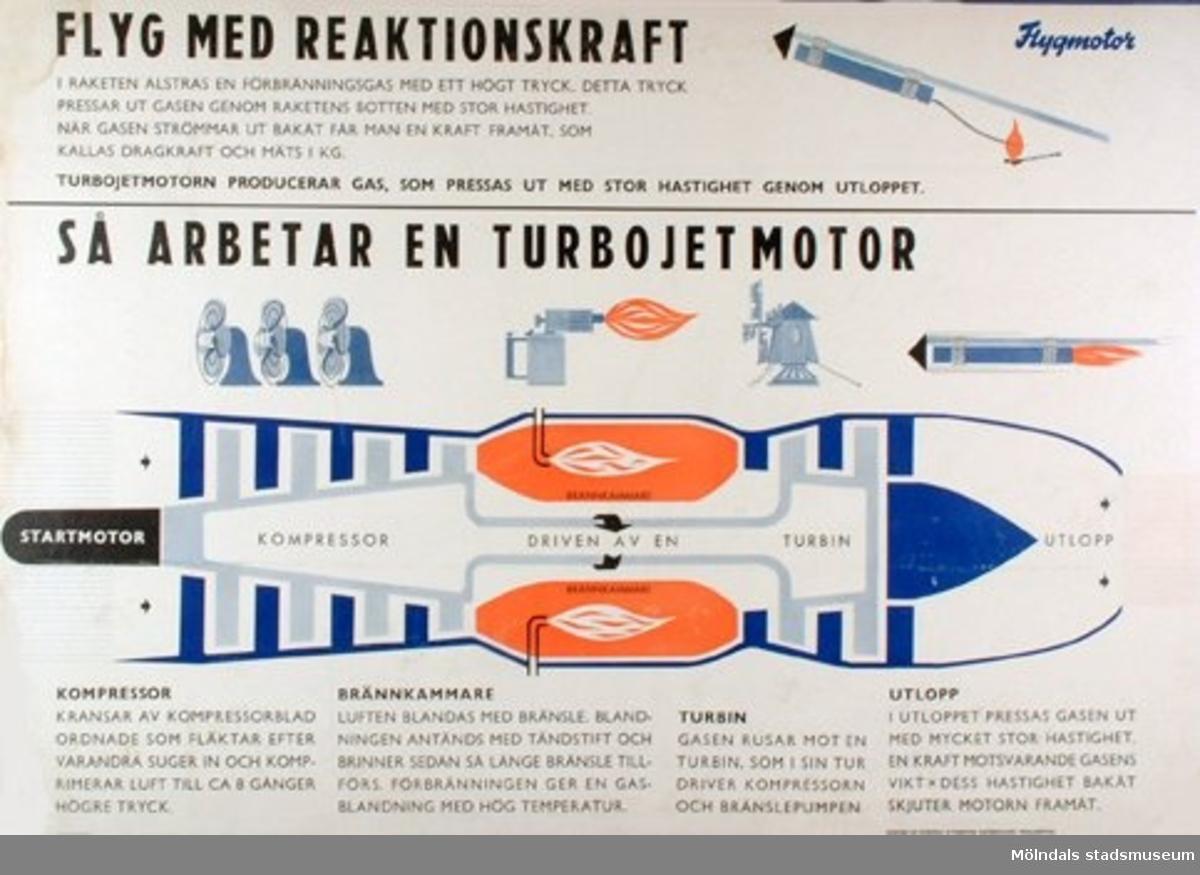 Fysik.Flyg med reaktionskraft - Turbojetmotor.GMA - tryck Trollhättan.