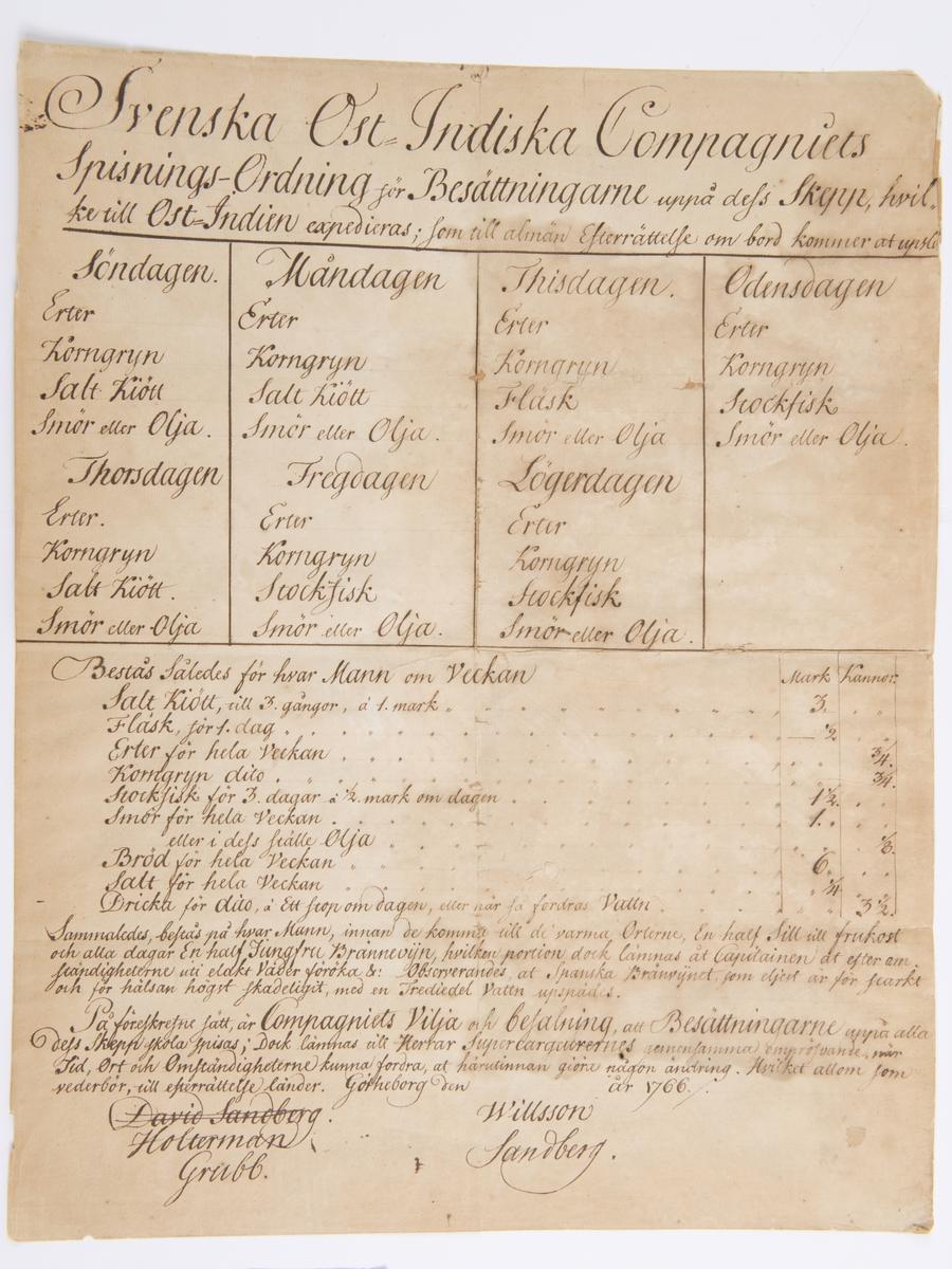 Spisningsordning (matsedel) gällande för ostindiska kompaniets fartyg 1766.