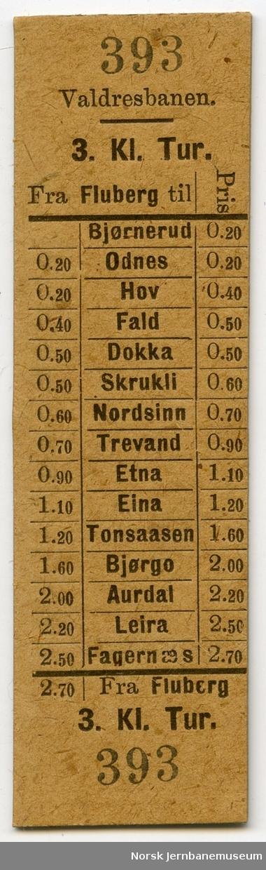 Valdresbanen, billett fra Fluberg til Valdresbanens stasjoner, 3. kl.