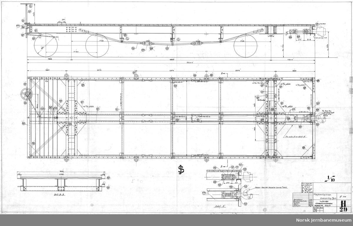 Platformbogievogn, understilling med gulv Dunderland Iron Ore Company