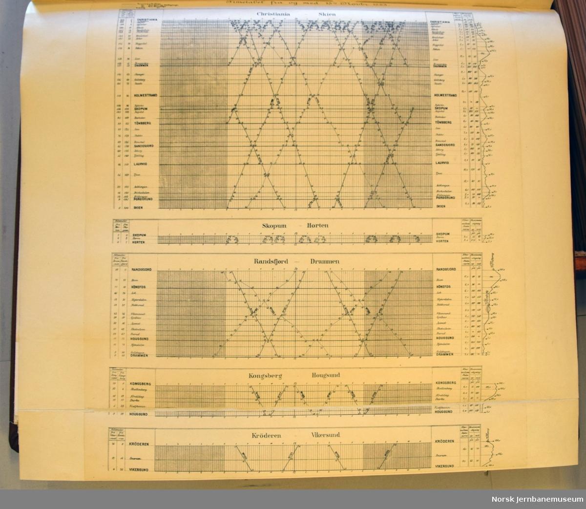 """Koffekt med to store album utarbeidet av Billett- og formularforvalter M. Mørdre samt en mappe med historikk:  """"Tryksaker - gamle takster og togtabeller samt håndskrevne reglementer m.v."""", 26 bilag innlimt. Se foto av innholdsfortegnelse. Bilag 12-15 er tatt ut og påført at de er lagt i håndskriftsamlingen.  """"Jernbanens grafiske togtabeller"""". Seksjon 1 Hovedbanen 1874, 1877, 1882, 1885, 1891, 1900, 1910, 1919, 1930. Seksjon 2 Kongsvingerbanen 1874, 1877. Smaalensbanen 1879. Baner ut fra Kristiania 1884, 1890, 1900, 1910, 1920, 1930. Seksjon 3 Storlien-Christiania 1883, Trondhjem-Christiania 1890, Trondheim-Christiania og Otta-Hamar 1900, Otta-Kristiania og Trondhjem-Hamar 1910, Dombås-Kristiania og Trondhjem-Hamar 1919, Oslo-Nidaros og Dombås-Åndalsnes og Rørosbanen 1930. Seksjon 4 Storlien-Throndhjem 1890, 1900. Storlien-Trondhjem og Sunnan-Trondhjem 1910, 1920 og Storlien-Nidaros og Sunnan-Nidaros 1930. Seksjon 5 Ofotbanen 1903, 1910, 1920 og 1930. Seksjon 6 Gjøvikbanen 1901, 1910, 1919 og 1930. Seksjon 7 Vossebanen 1884, 1890, 1900, Bergensbanen 1910, 1919 og 1930. Seksjon 8 Vestbanenettet 1883, 1890, 1900, 1910, 1919, 1930. Seksjon 9 Jærbanen 1883, 1890, 1900 og Stavanger-Flekkefjord 1920 og 1930. Seksjon 10 Setesdalsbanen 1900, 1910, 1919 og 1930. Seksjon 11 Treungen- og Grimstadbanen 1919 og 1930."""