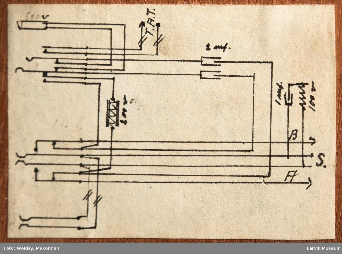 Pluggefelt med klaff for 2 bylinjer og nummerskive. (Ombygd senere med nummerskive).