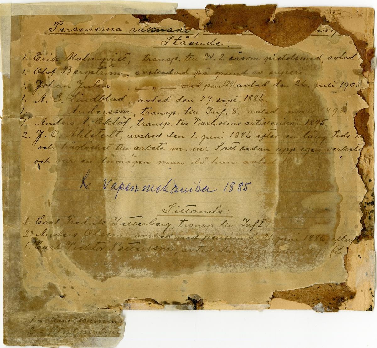 Grupporträtt av vapenmekaniker 1885. För namn, se bild nr. 2.