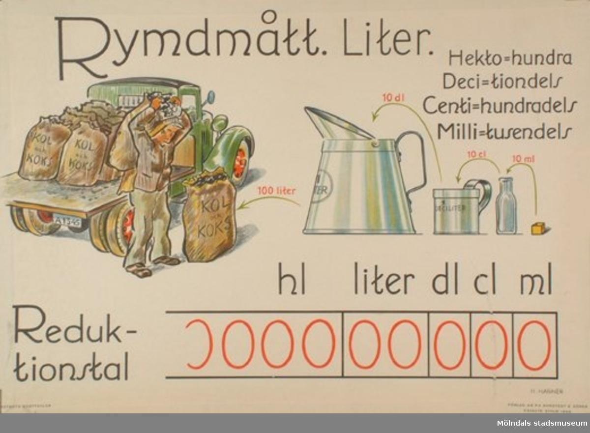 Matematik.Rymdmått. Liter, Norstedts sorttavlor.Original: H. Hagner.Esselte, Stockholm.