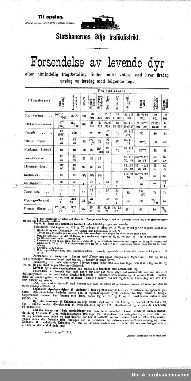 Forsendelse av levende dyr i NSB 3. distrikt (Hamar distrikt) fra 1911