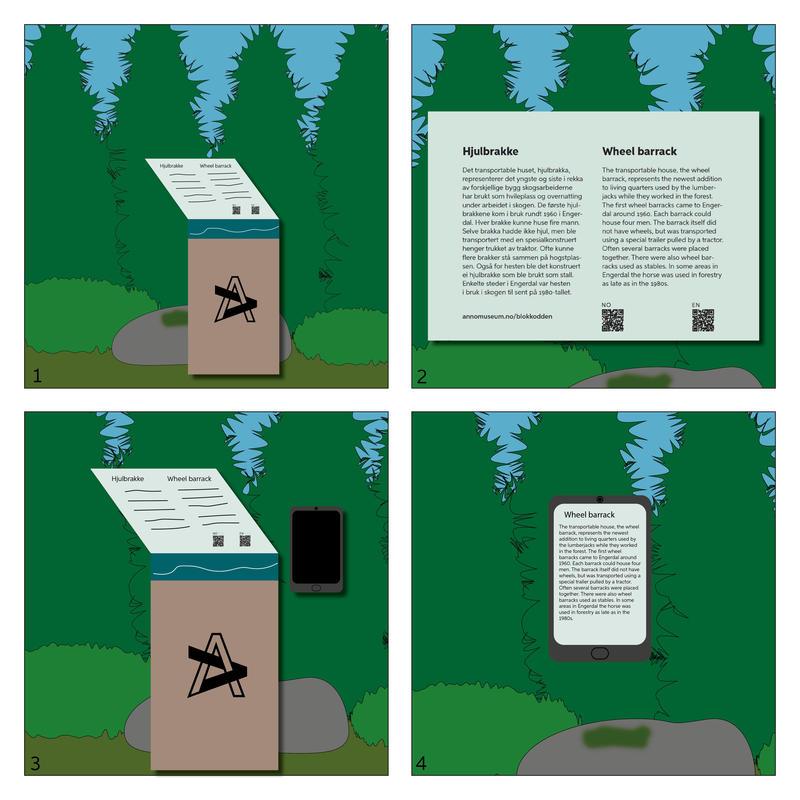 Guide til mobilguide - engelsk (Foto/Photo)