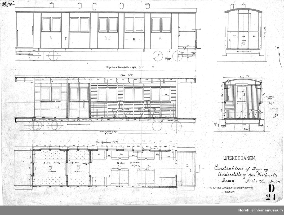 Urskogbanen BCo  Construktion af Bogie og Understilling efter Nestun-Osbanen