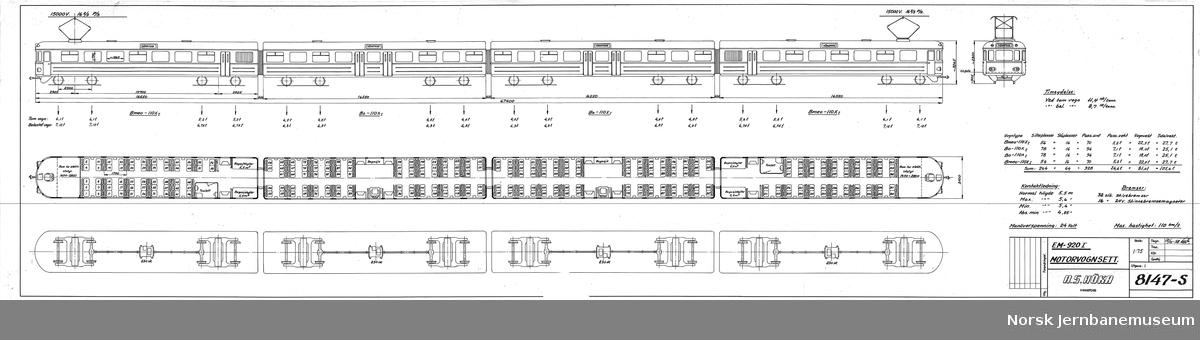 HØKA EM-920I Motorvognsett Prosjekt, ikke realisert