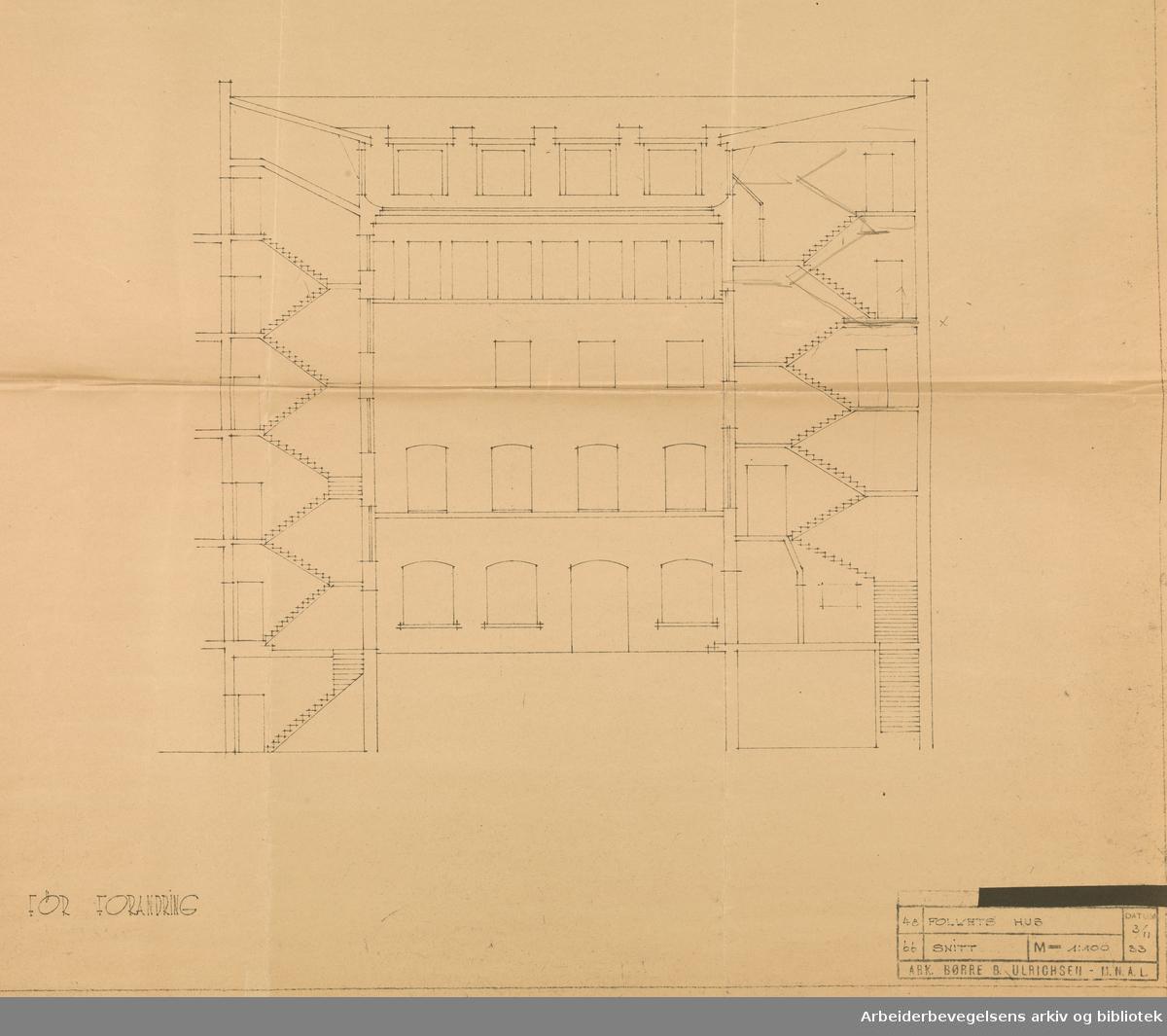 Arkitekttegning til ombygging av Folkets Hus på Youngstorget i Oslo. Snitt. Før forandring. Arkitekt Børre B. Ulrichsen. 3. november 1933.