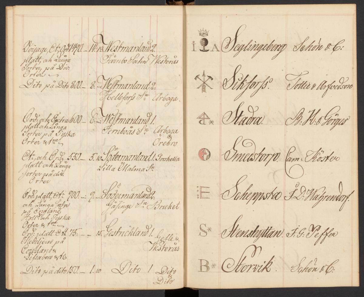 Stämpelbok vid Stockholms stora järn- och metallvåg inrättad år 1797. Handskrift. Ur Carl Sahlins bergshistoriska samling.