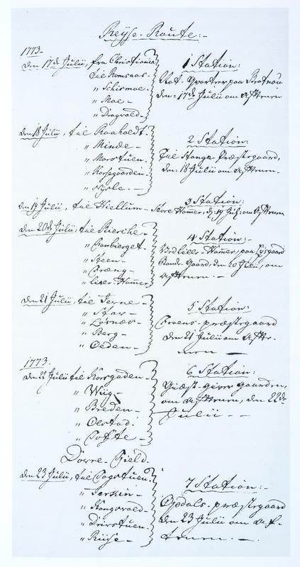Reiseruten for kong Christian 6.'s  norgesreise i 1733. (Foto/Photo)