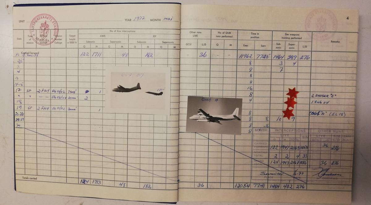 Denne type logbok benyttes av de som leder/kontrollerer jagerfly fra militær radarstsjon. Betegnelsen på denne funksjon er Jagerflykontrolloffiser/Radarkontrollør/GCI-controller/Fighter Controller/Intercept Controller.  I logboka registrereres det når Jagerkontrolloffiseren har jagerfly under sin ledelse/kontroll. Tidspunkt, varighet av kontroll, oppdrag og resultat er blant det som registreres.